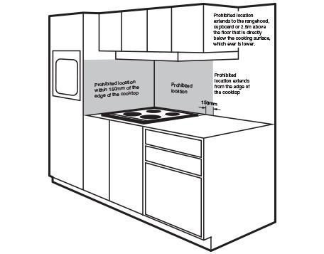 general installation tips